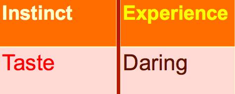 Instinct Daring Grid